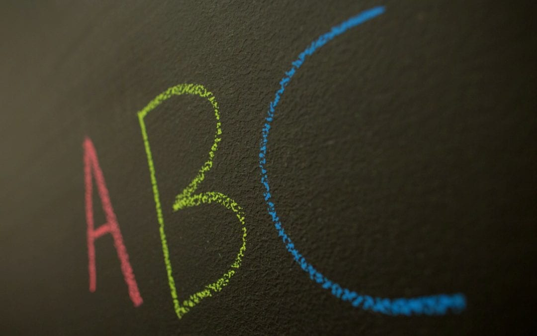 The ABC's of What We've Learned so Far at &Marketing